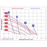 Мембранный пневматический насос MINI 017 - 3/8″