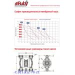 Мембранный пневматический насос AlphaDynamic RUBY 051P-P-STPT