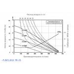 Пневматический насос для крупных фракций PF20A-BAP-SGG