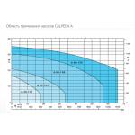 Центробежный самовсасывающий насос для грязной воды Calpeda A 65