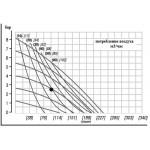 Пневматический мембранный насос NTG 40